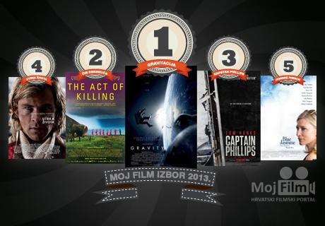 A najbolji od najboljih u 2013. su...